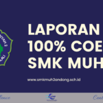 Laporan 100% COE
